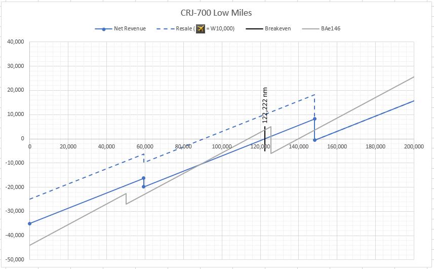 Revenue Graph LM